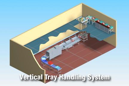 Aerowerks Conveyor Manufacturer