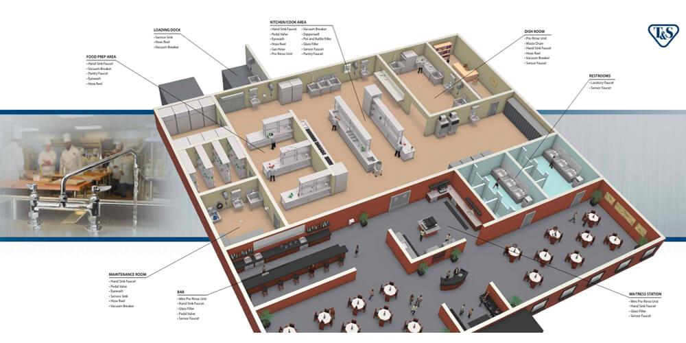 Kitchen layout map